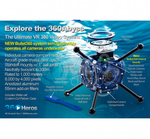 360Abyss de 360Heros