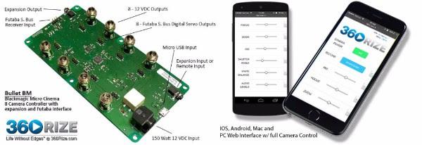 Lente Micro 4/3 personalizada